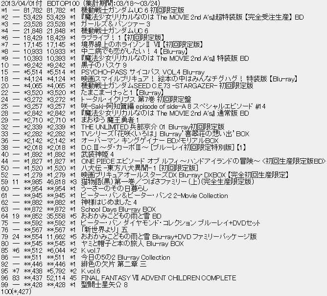 动画新番图片1364525861-3