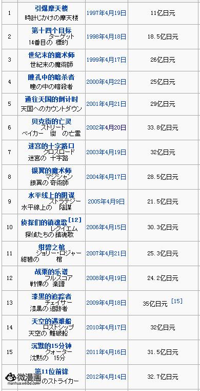 动画新番图片2013/6/10 19:09:10-3
